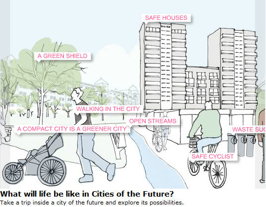 cities of the future-2