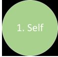 six-circles-1-self