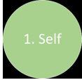 six-circles-1-self