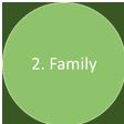 six-circles-2-family