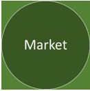 six-circles-4-market