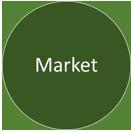 six-circles-4-market