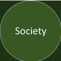 six-circles-5-society