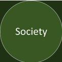 six-circles-5-society