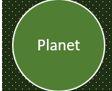 six-circles-6-planet